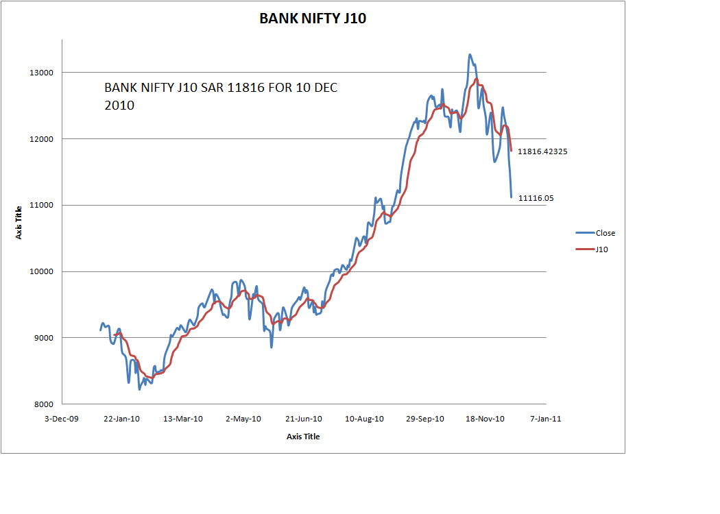 Nifty sar trading system