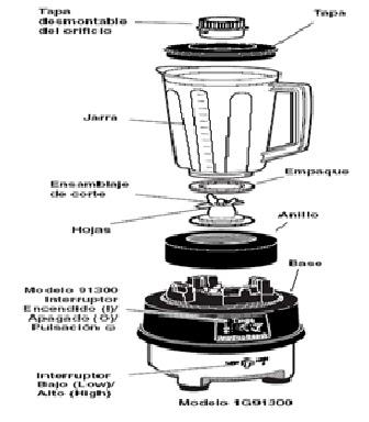 Marquis Control De  bustible also Generacion de electricidad additionally Lab51g7 blogspot moreover Esquema Transmissor De Am likewise T819 Sistema Electrico Motor De Arranque. on bobinas