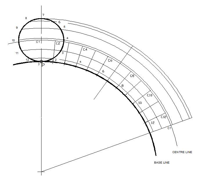 engineering drawing  epicycloids and their construction