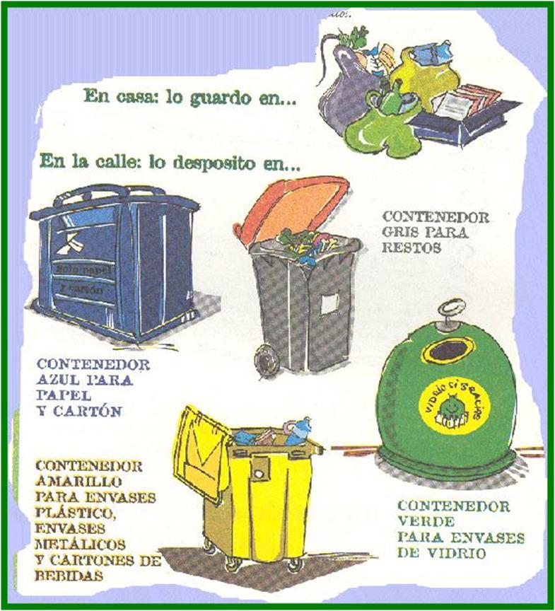 Imagenes De Reciclaje Para Ninos