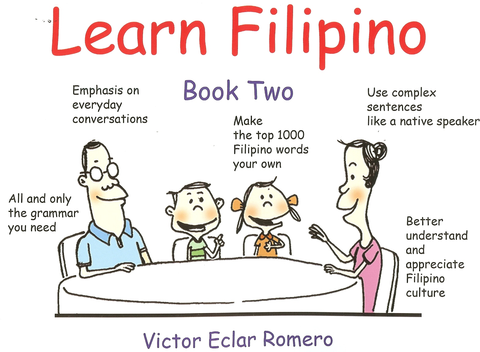 How to Speak Tagalog: 14 Steps (with Pictures) - wikiHow
