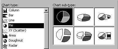 What is a pie chart