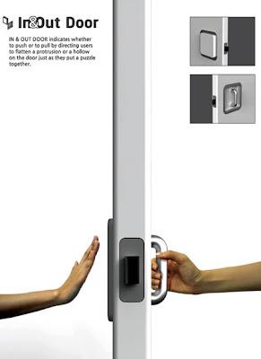 Pintu Kedalam & Keluar
