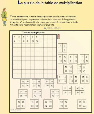 Scorpions des ardoises jeu pour reconstituer les tables - Jeu de tables de multiplication ...