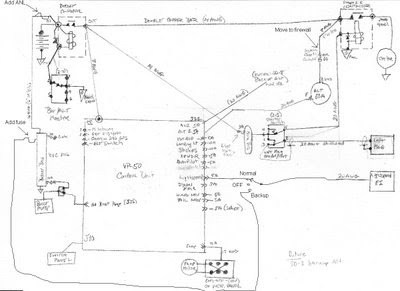 Pleasant Letters From Flyover Country Vertical Power Wiring Diagram Updated Wiring Database Ilarigelartorg