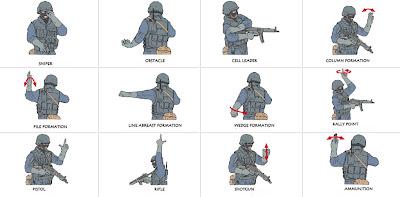 Isyarat Tangan Tim SWAT 3.jpg