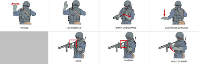 Isyarat Tangan Tim SWAT 4.jpg
