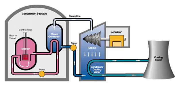 geci notes: january 2011, Wiring diagram