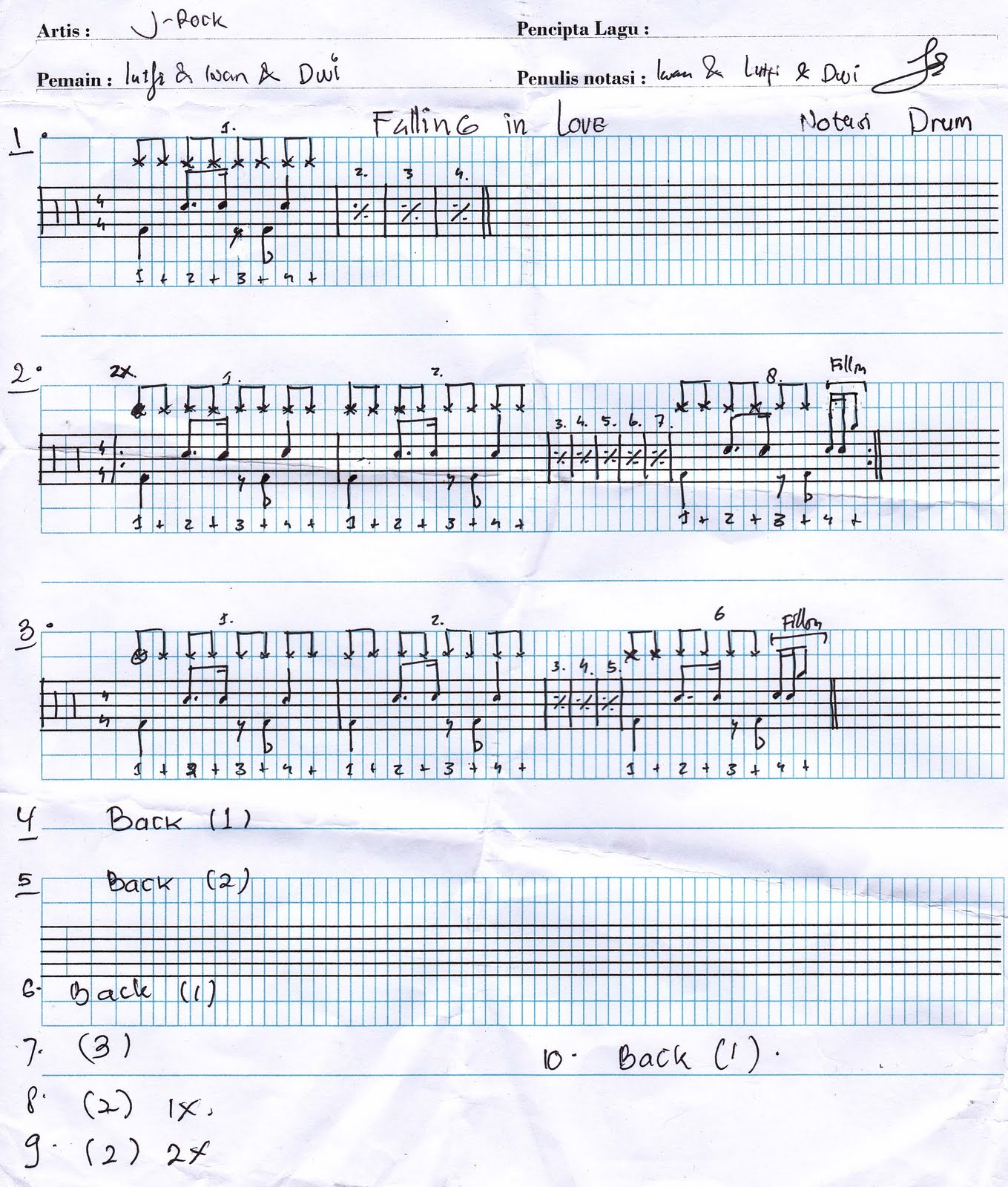 Chord Gitar J Rock