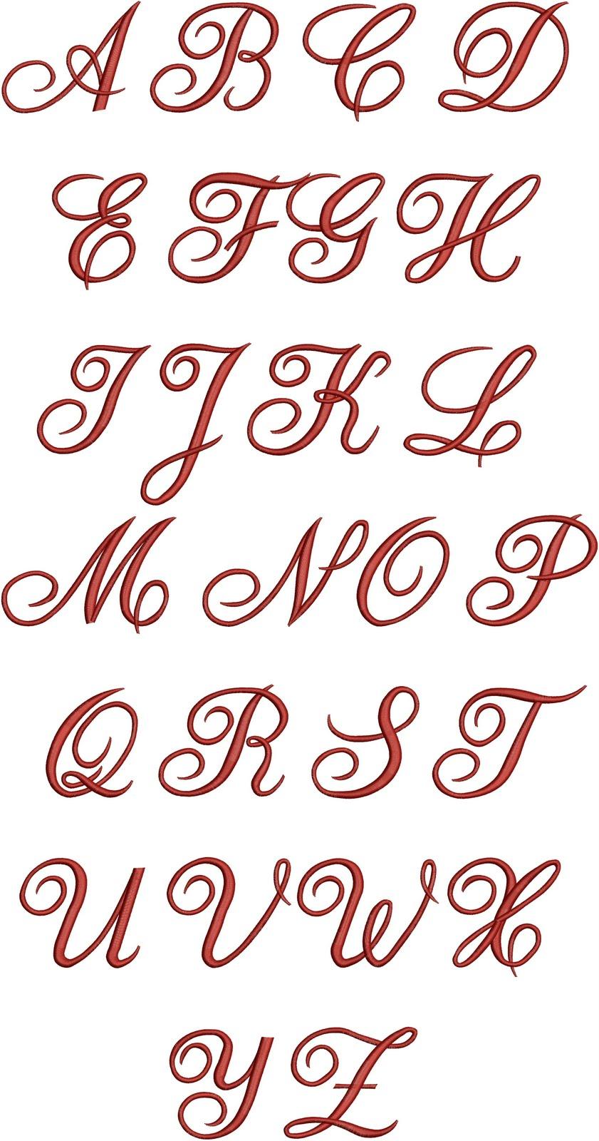 Brodelyne Le Blog Abc Lettres Anglaises