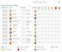 Resultado Partidos De La Liga Española – Jornada 17