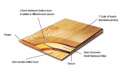 Living Stingy Engineered Hardwood Floors