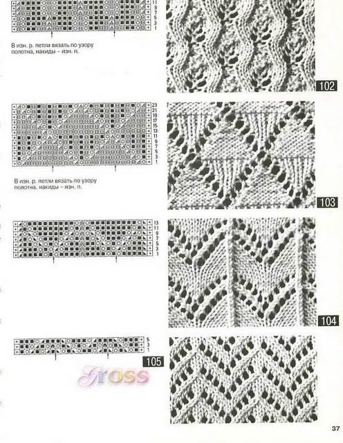 Схема вязания ажурного узора ёлочка
