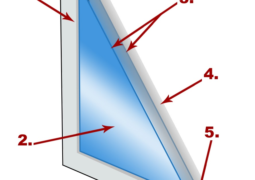 Replacement window and door resource what makes a window for What makes a window energy efficient