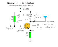 Hartley Oscillator moreover 3 Tube   1 further Simple Fm Radio Transmitter besides Simple Am Radio Receiver Schematic further Index3. on fm transmitter tube schematic
