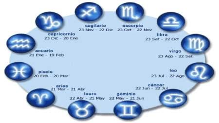 Horoscopo de Hoy Sabado 11-09-2010