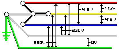 beginners' design course electrical system configurations 208 3 Phrase Wiring Diagram beginners' design course electrical system configurations 208 3 phase wiring diagram