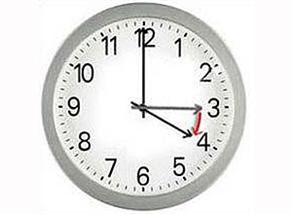 Saatler İleri - Kalite Blog