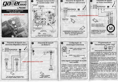 Manual e esquema de ligação Central Gatter Peccinin