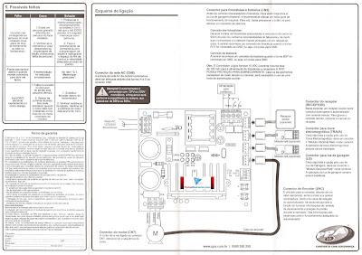como programar controle remoto no portão eletronico levante jet flex ppa