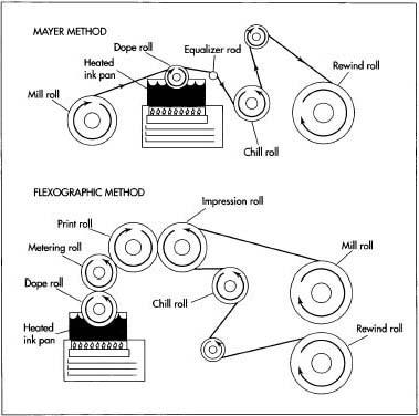 credit card processing diagram