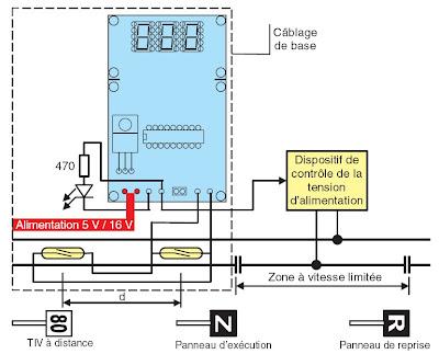 un afficheur de vitesse pour trains miniatures microcontr leur pic16f84 04 p ml501. Black Bedroom Furniture Sets. Home Design Ideas
