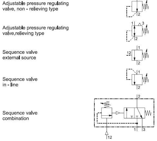Pneumatic Valve Symbols Pressure Valves
