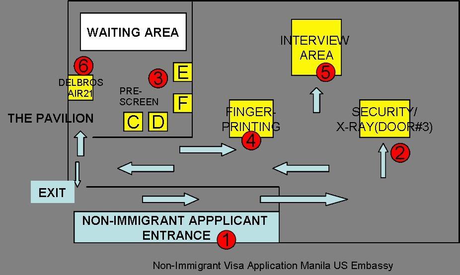 Pinayflipflops US Embassy NonImmigrant Visa Application Step By - Map us embassy manila