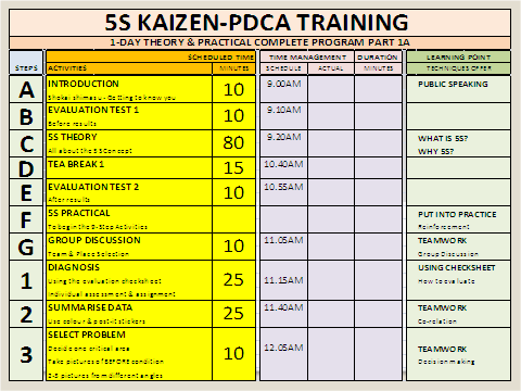 learning and training evaluation theory Start studying training and developing mid-term chapters 1-6 learn vocabulary  training evaluation refers to the what learning theory best fits learning.