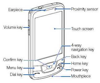 Samsung Galaxy GT-I7500 Part Introduction and User Manual / Guide