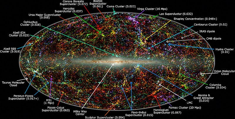 milky way solar system with graph - photo #11