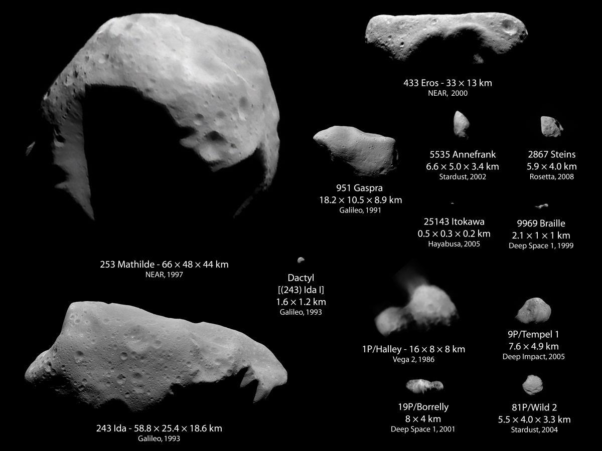 Resultado de imagen para Fotos de los asteroides peligrosos