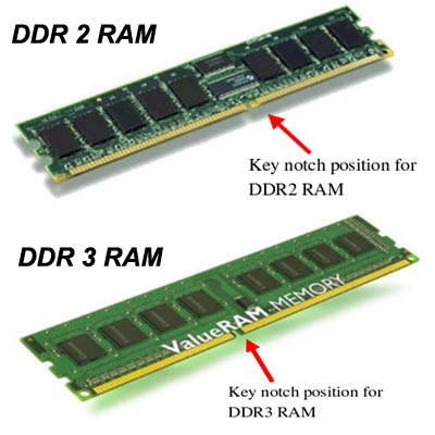 Can you use ddr2 ram in ddr3 slot