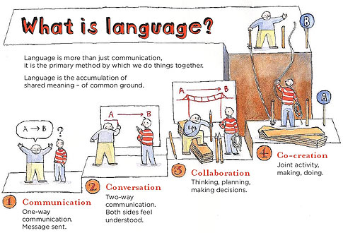 an introduction to the importance of studying a language Learning english can be hard and frustrating at times, here are just a few reasons why studying the english language is so important.