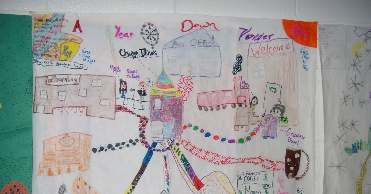 AIG Thinking Log: A Year Down Yonder Story Maps