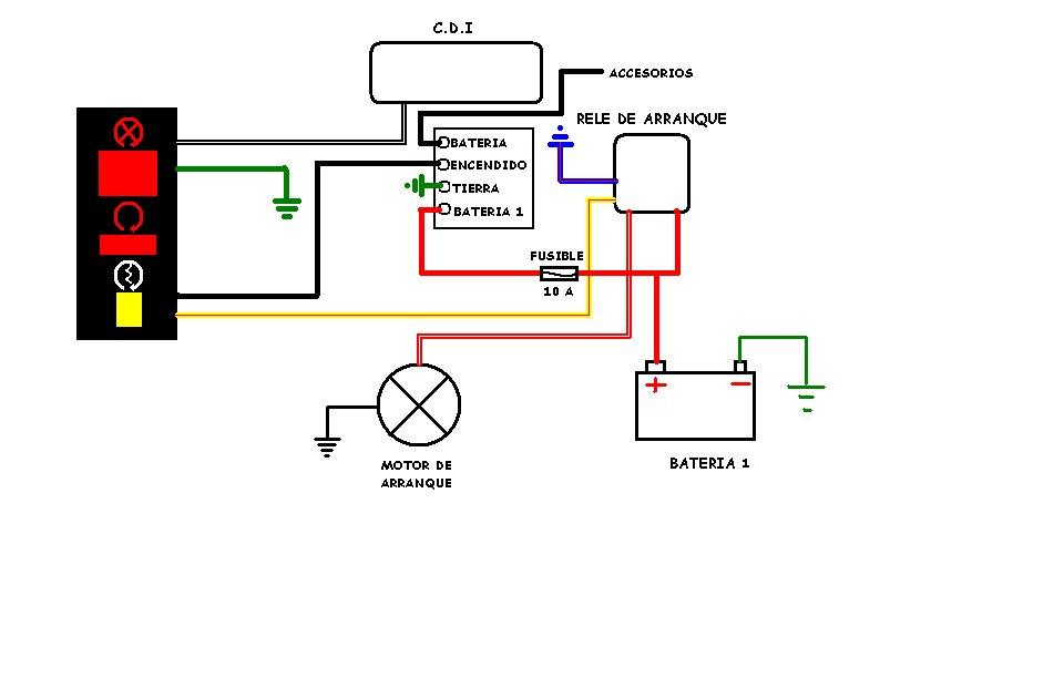 Manual Del Sistema Concar
