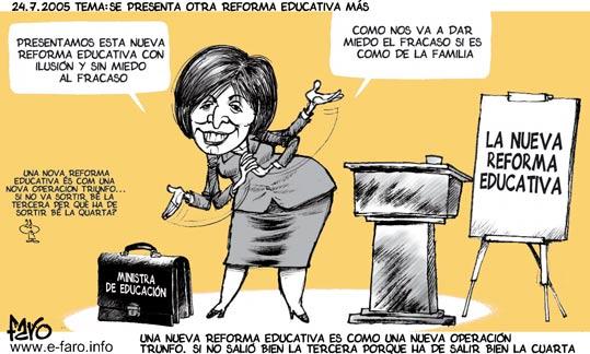 Examenes antes y ahora nuestra educaci n - Reformas antes y despues ...