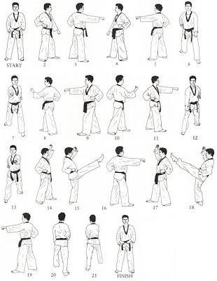 ITF Patterns - Taekwondo Wiki