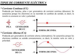 Microprocesadores ejercicios electricidad componentes for Alargador de corriente