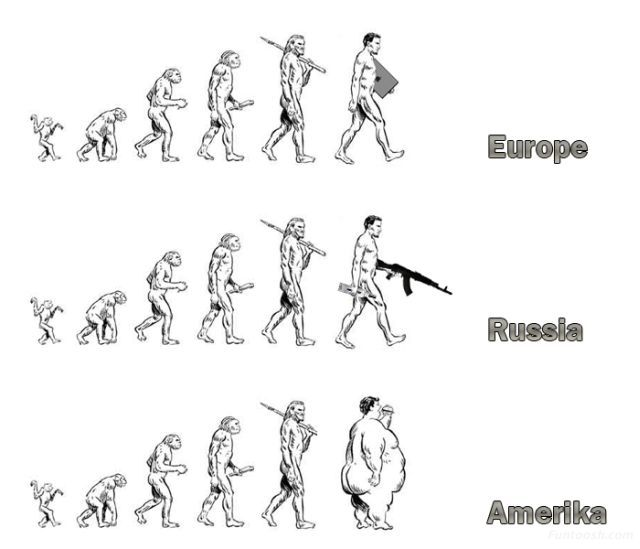the evolution of humans Human evolution is the part of biological evolution concerning the emergence of humans as a distinct species it is the subject of a broad scientific inquiry that seeks to understand and describe .