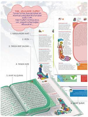 Contoh halaman ILMA1