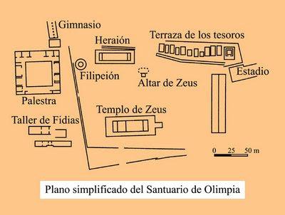 Todo arte arquitectura griega de la etapa arcaica del for Gimnasio zeus