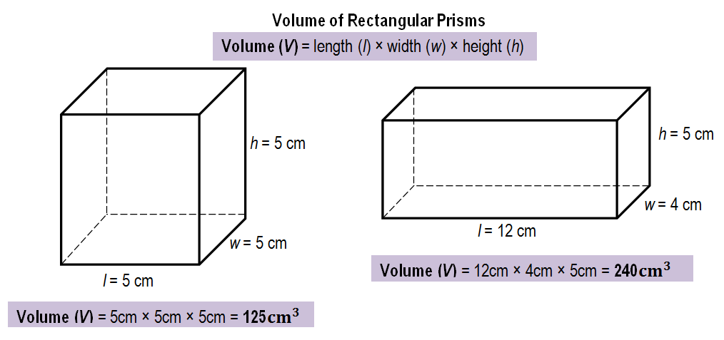 Savannah's Math Blog: Volume