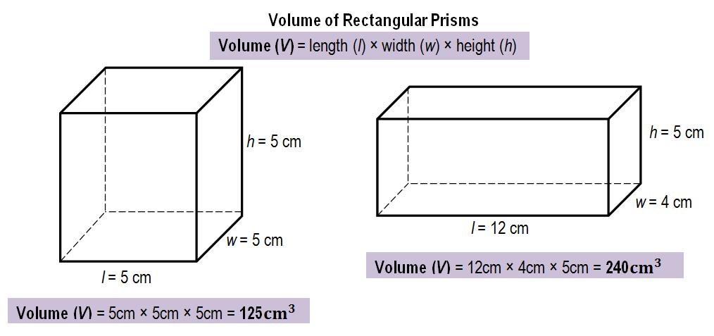Volume (L X W X H) - Lessons - Tes Teach