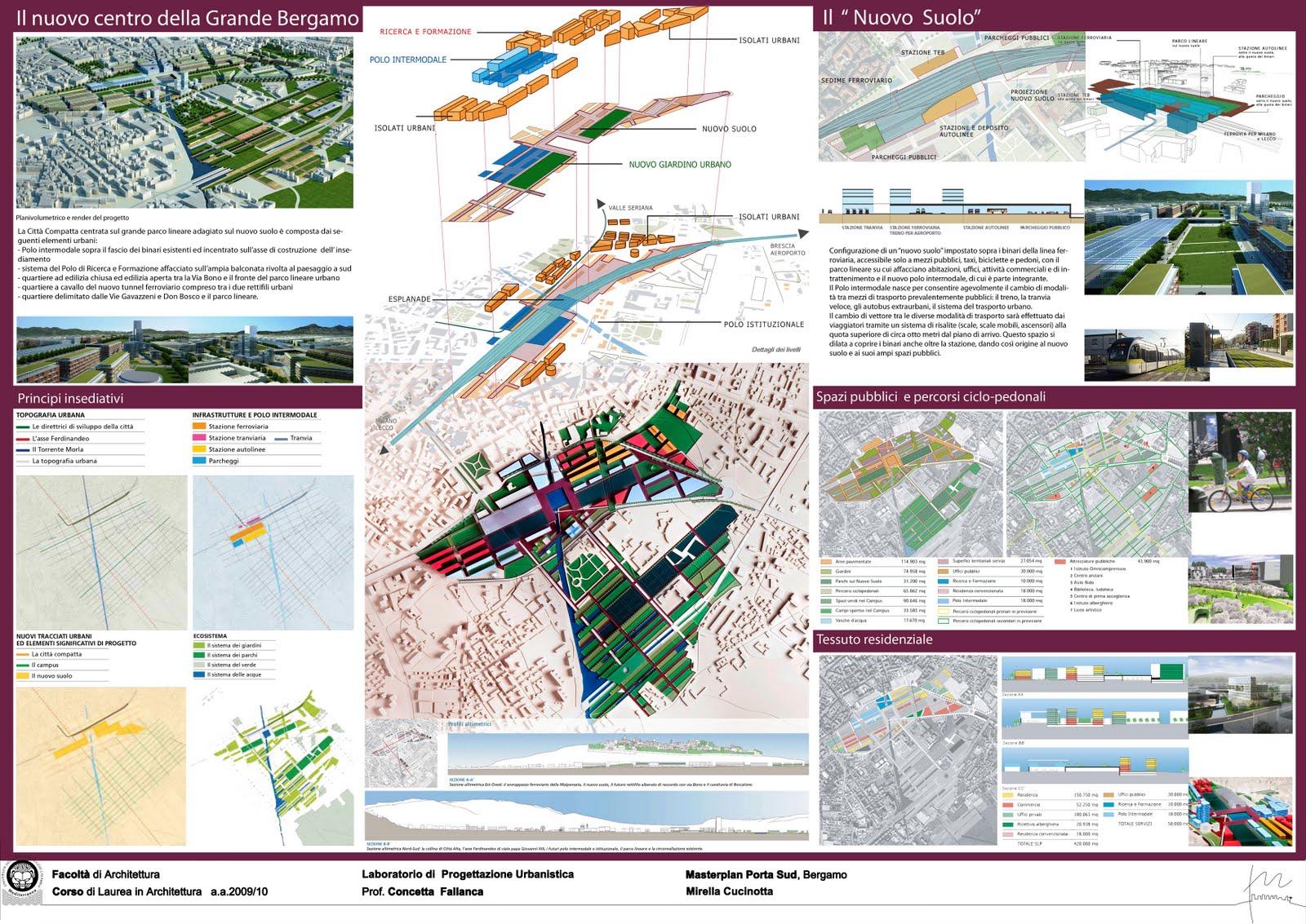 Laboratorio di progettazione urbanistica c fallanca for Master architettura