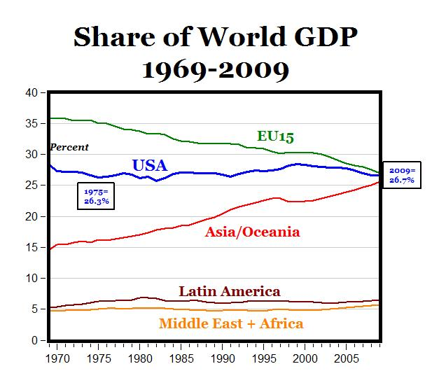 [Image: worldgdp.jpg]