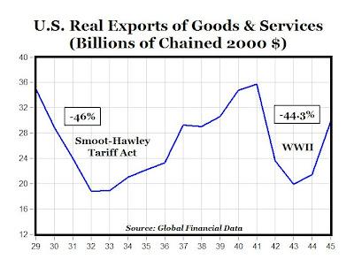 Risultati immagini per smoot hawley vs dollar