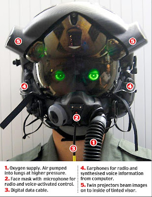 New helmets for F-35 joint Strike Fighter