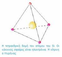 Η τετραεδρική δομή του ατόμου του Si. Οι κόκκινες σφαίρες είναι ηλεκτρόνια και η κίτρινη ο πυρήνας