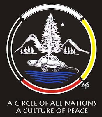 Logo circulo de todas las naciones